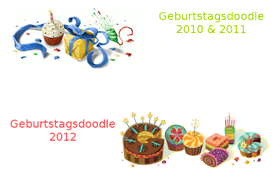 Google Doodles zum eigenen Geburtstag