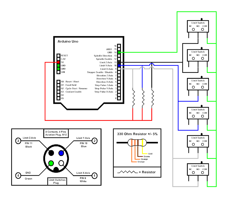 Swell Cnc Limit Switch Wiring Wiring Diagram Wiring Digital Resources Funiwoestevosnl