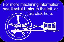 https://sites.google.com/site/lagadoacademy/useful-links