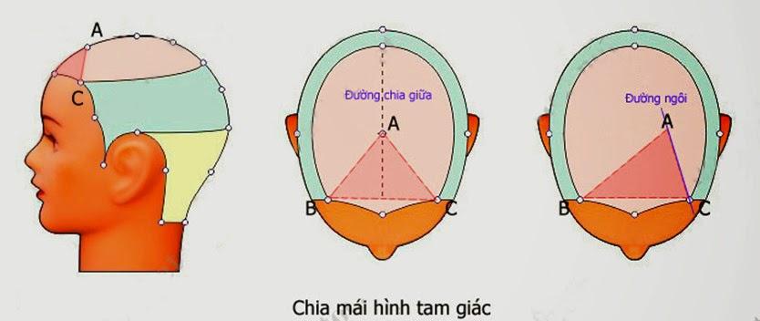 Day cat toc nu co ban huong dan cat toc mai 5 Dạy cắt tóc nữ cơ bản, Hướng dẫn cắt tóc mái