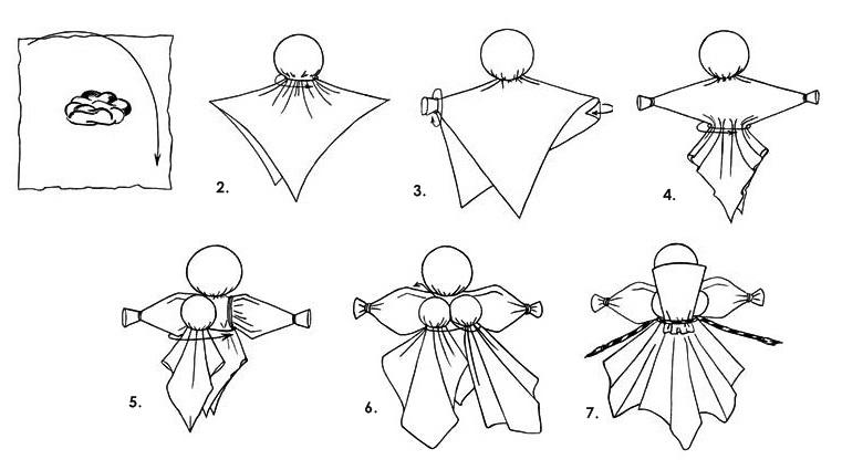 Картинки как делают тряпичную куклу