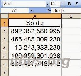 Thủ thuật phân cách các số hàng triệu, ngàn trong Excel 2