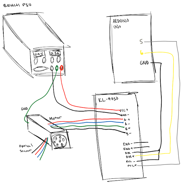 stepper motor wiring solidfonts 6 wire stepper motor wiring diagram nilza net