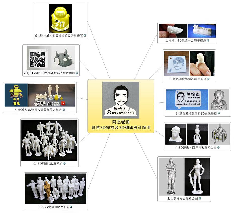 3D掃描&3D列印課程 2