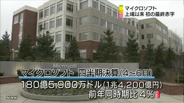 マイクロソフトが最終赤字に転落 62億ドル(日本円で4800億円)の巨額の損失を計上