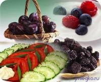 эффективная диета на 5 дней