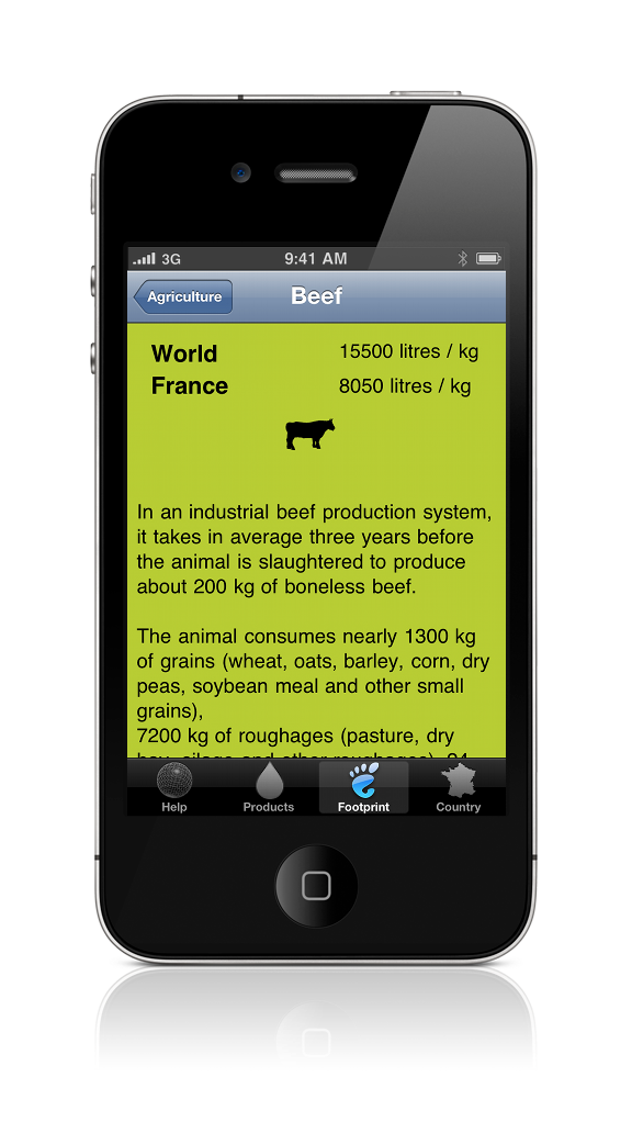 water footprint beef iPhone