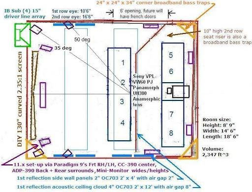 HT%2520Plan%25202x4%2520Seats-Riser-acoustics%2520Jan-2013_angles.JPG
