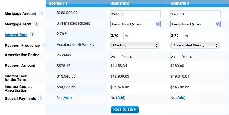 Best Mortgage Calculator