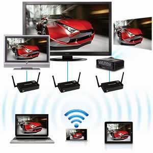 ViewSonic - ViewSync WPG-370