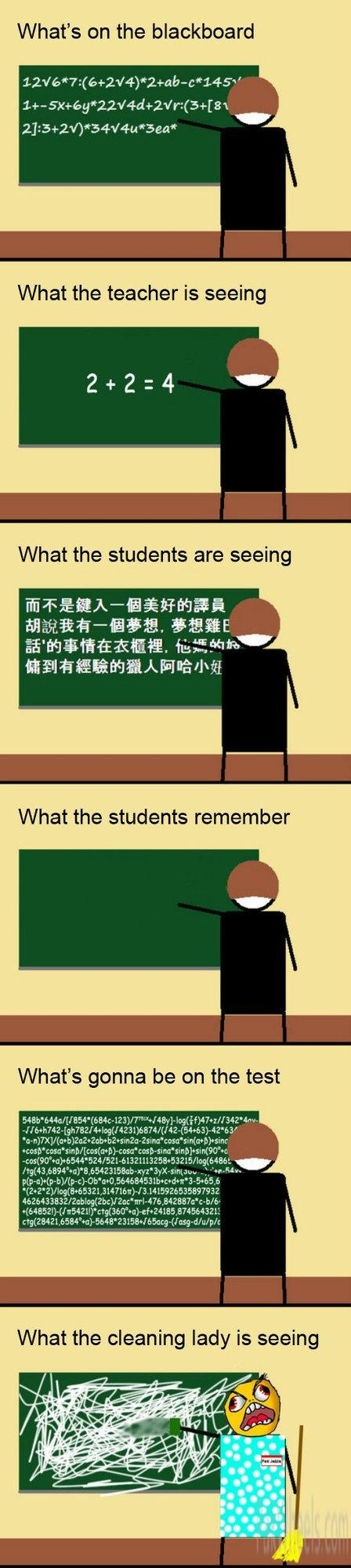 What's On The Blackboard