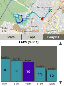Endomondo Sports Tracker PRO v8.6.2 BlackBerry App