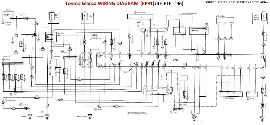 EP91 WiringDiagram%2528arjayEDIT%2529 ep91 engine wiring diagram english modified technical au toyota starlet ep91 wiring diagram at gsmx.co