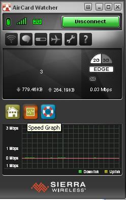 MODEM GSM