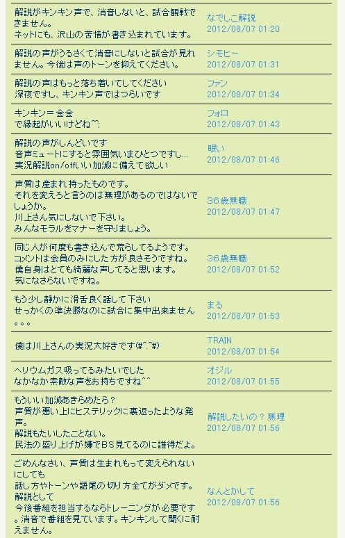女子サッカーなでしこの試合で解説の川上直子さんのブログが炎上「解説がうるさい、なんで偉そうなの?」