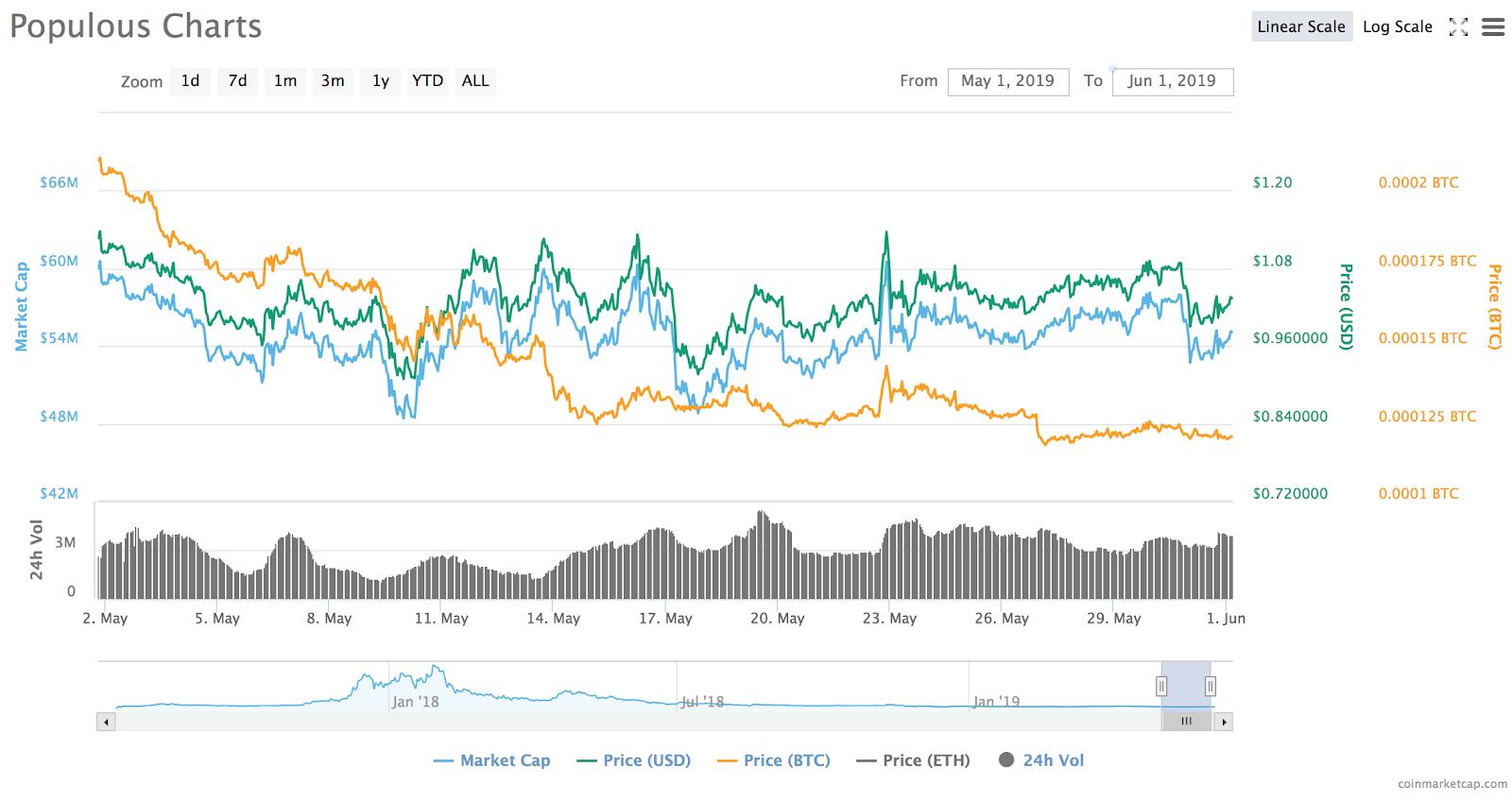 strategia breve bitcoin etf