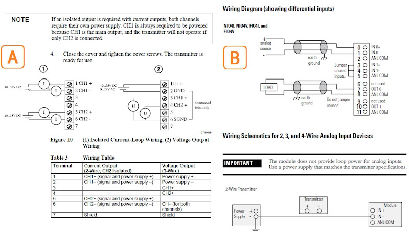 I O Wire WIRE Center - 1746 ox8 wiring diagram