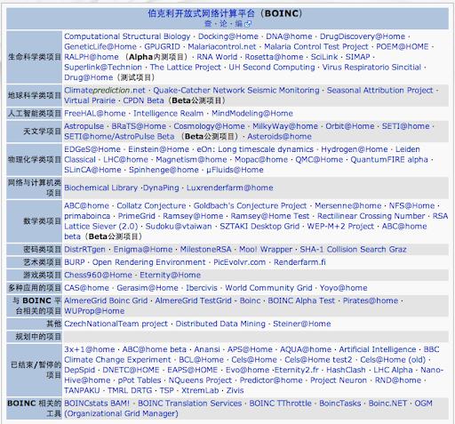 BOINC 支持的项目