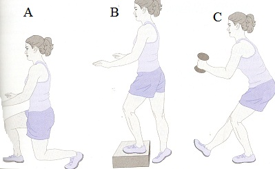 RHB and Physical Medicine: Patellofemoral syndrome