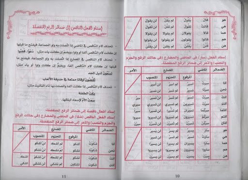 الميسر في اللغة العربية 2متوسط وفق المنهاج الجديد Photo%2520006.jpg