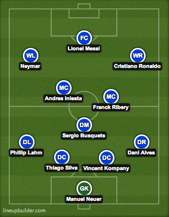 Screen+Shot+2013 11 21+at+10.15.49 The best XI going to the World Cup 2014 [Graphic]