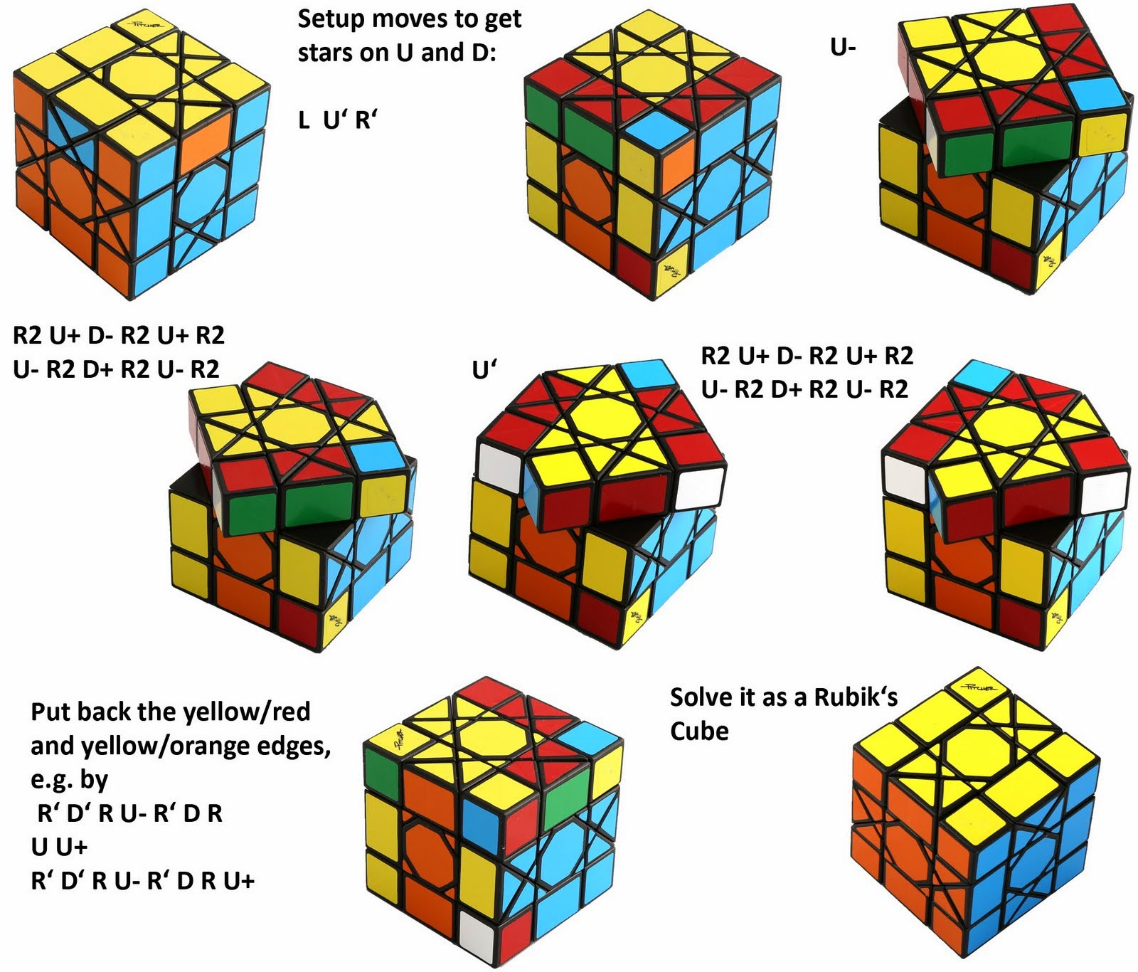 TwistyPuzzles com Forum • View topic - Solving the new Pitcher Octocube