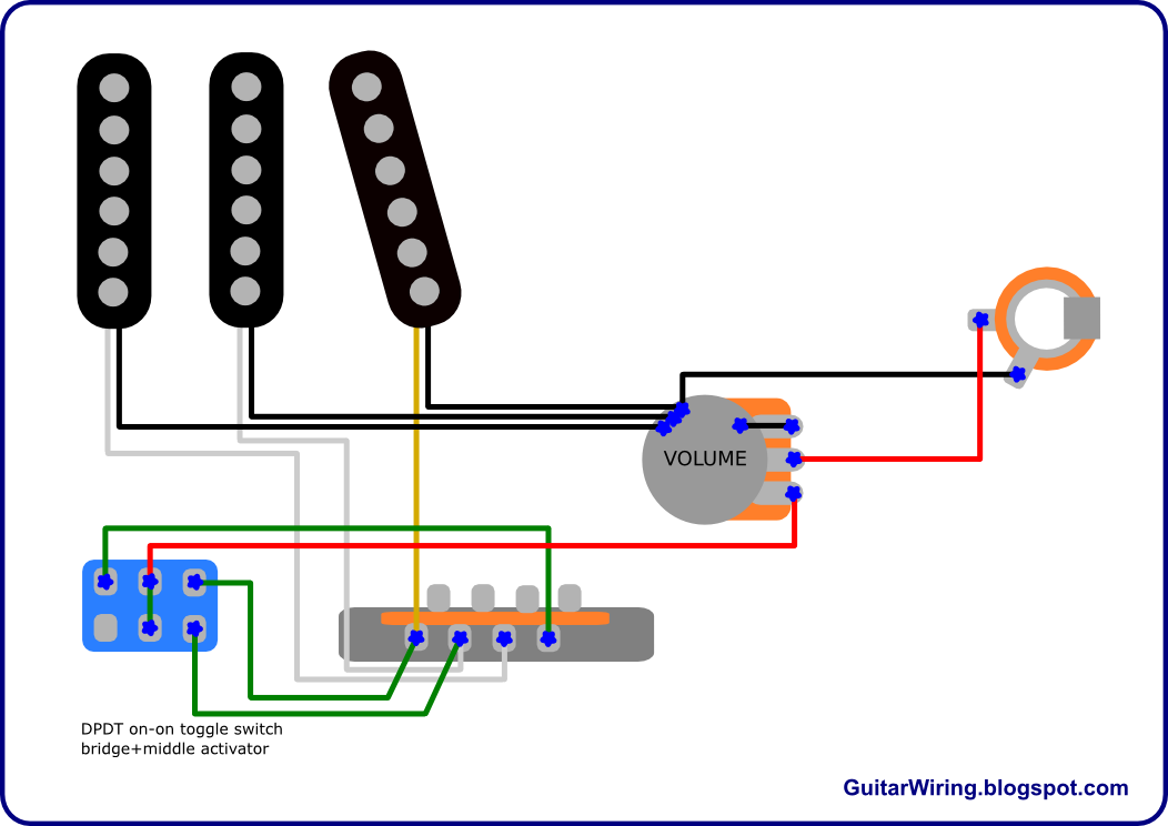 the guitar wiring blog diagrams and tips dick dale stratocaster the guitar wiring blog diagrams and tips dick dale stratocaster wiring