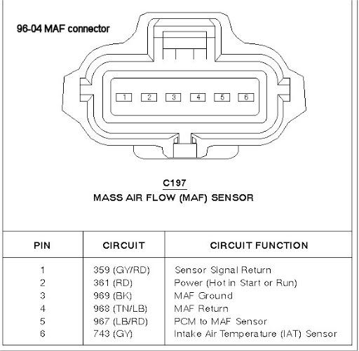 5 Wire Maf Sensor Wiring Diagram
