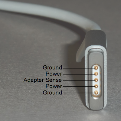 The pins of a Magsafe 2 connector. The pins are arranged symmetrically, so the connector can be plugged in either way.