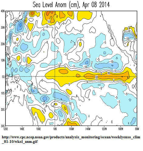 15h april 2014 Sea level anomlay pacific basin