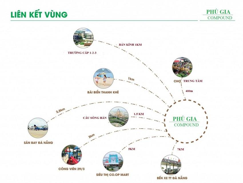 Liên kết vùng dự án Phú Gia Compound