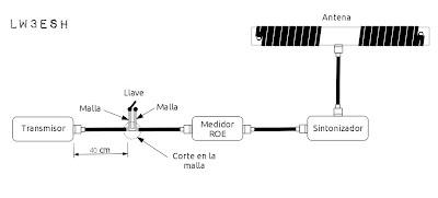 dipolo-doble-002.jpg