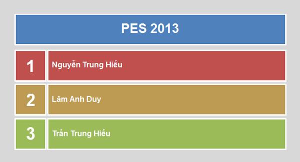 VEC 2013 kết thúc chung kết khu vực miền Nam 8