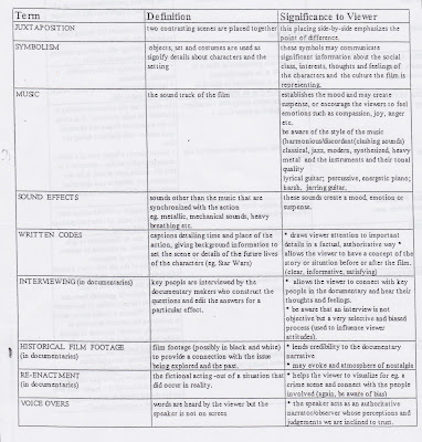 Worksheets Hotel Rwanda Worksheet task 2a film study ms dahlstroms english site the retrieval charts and worksheets below should be completed in preparation for class response no notes will allowed questions