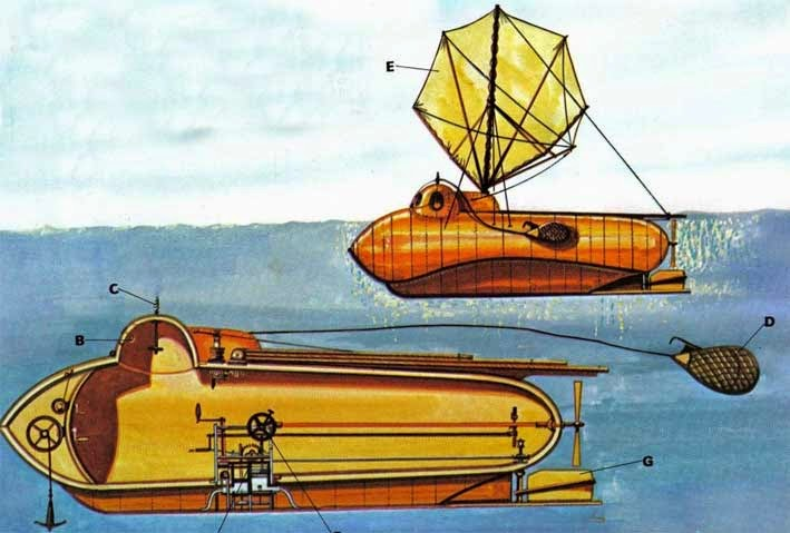 Подводные лодки 19 века