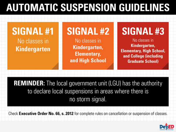 Rules on suspension of classes in Philippines