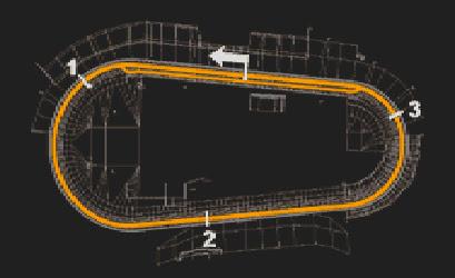 Super Speedway Gran Turismo