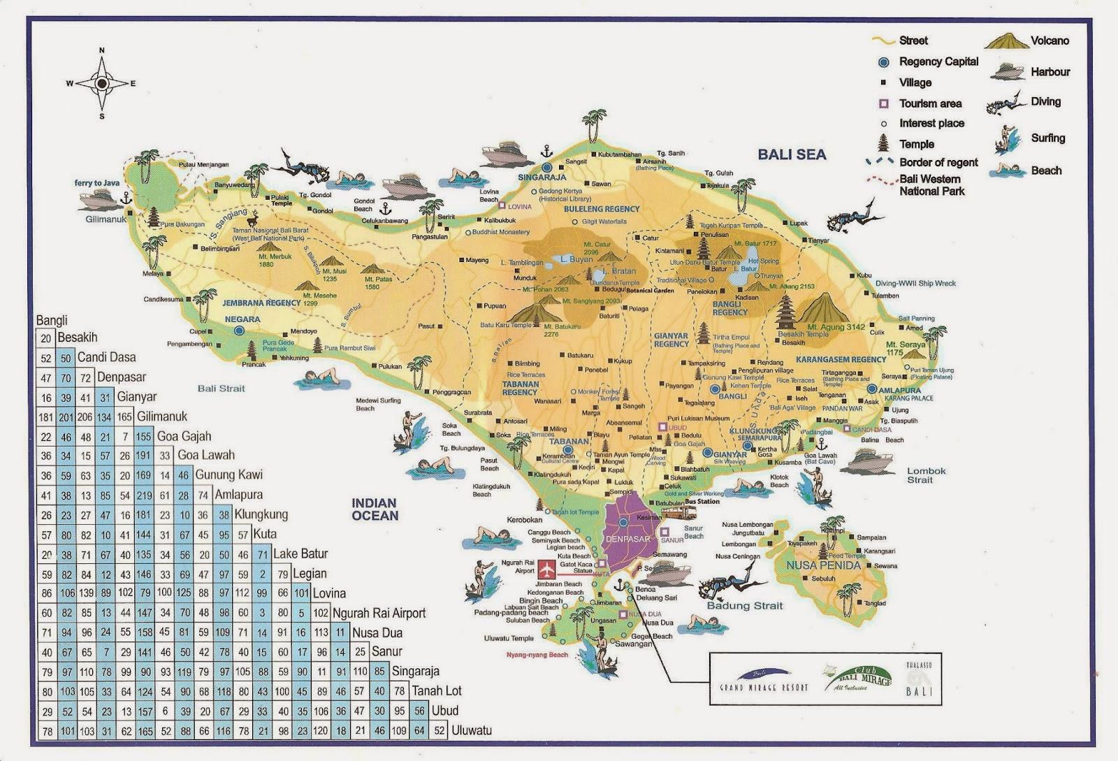 rute wisata bali lengkap