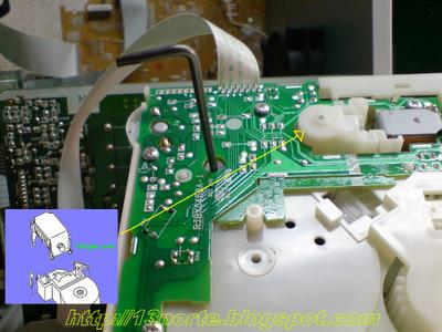 Mecanismo CRS1 en mantenimiento