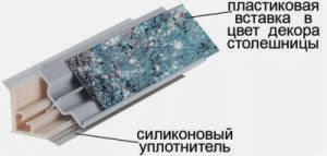 плинтус для керамической  столешницы