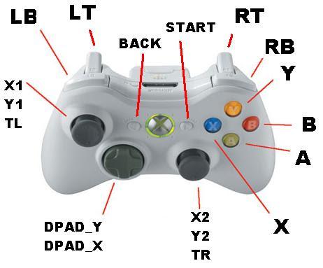 Possibility To Emulate A Non Xbox360 Control Nvidia
