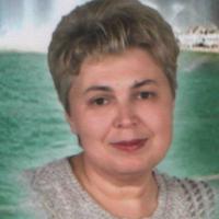 Ірина Кисла