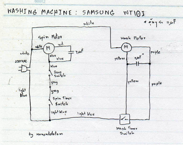 Samsung WT10J Schematic Diagram - Draw by me