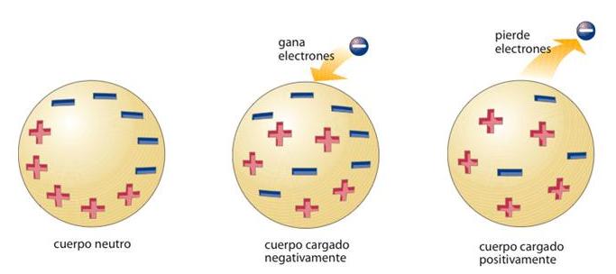 atomosiones