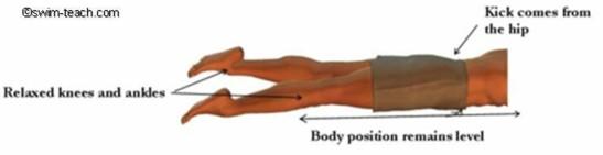 flat body position