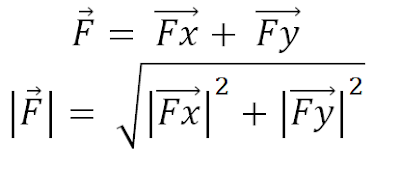 resultante fuerzas perpendiculares