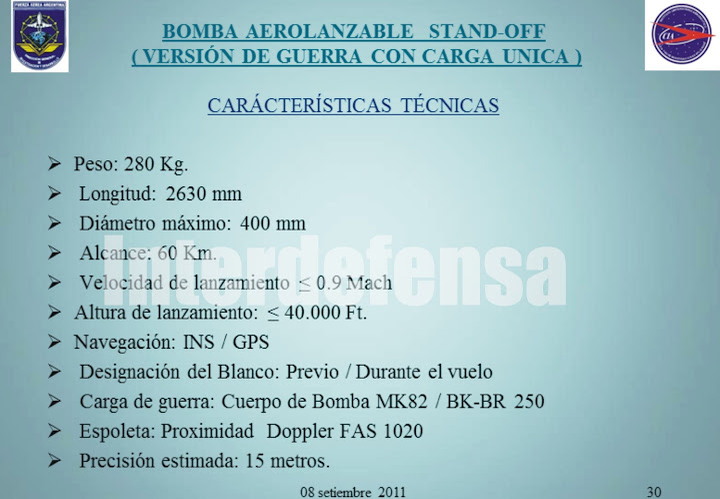 DARDO II, B, C, datos técnicos. 21