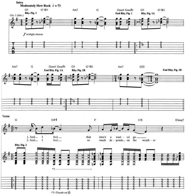Stone Temple Pilots Plush Guitar Tab Pdf And Sheet Music Free