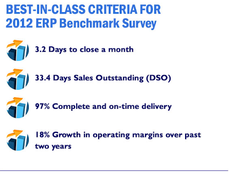 Report Finds Service Providers Contribute to Midmarket ERP Success