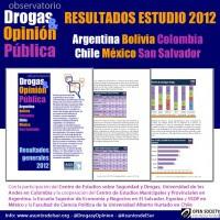 Estudios 2012